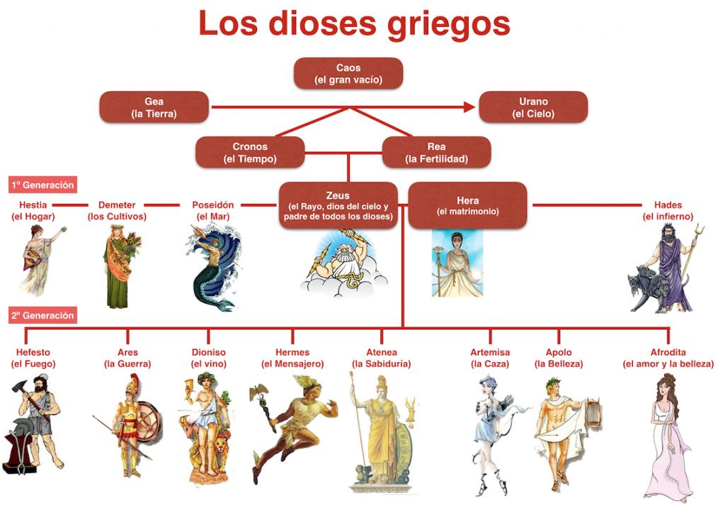 La antigua Grecia | juanjoromero.es