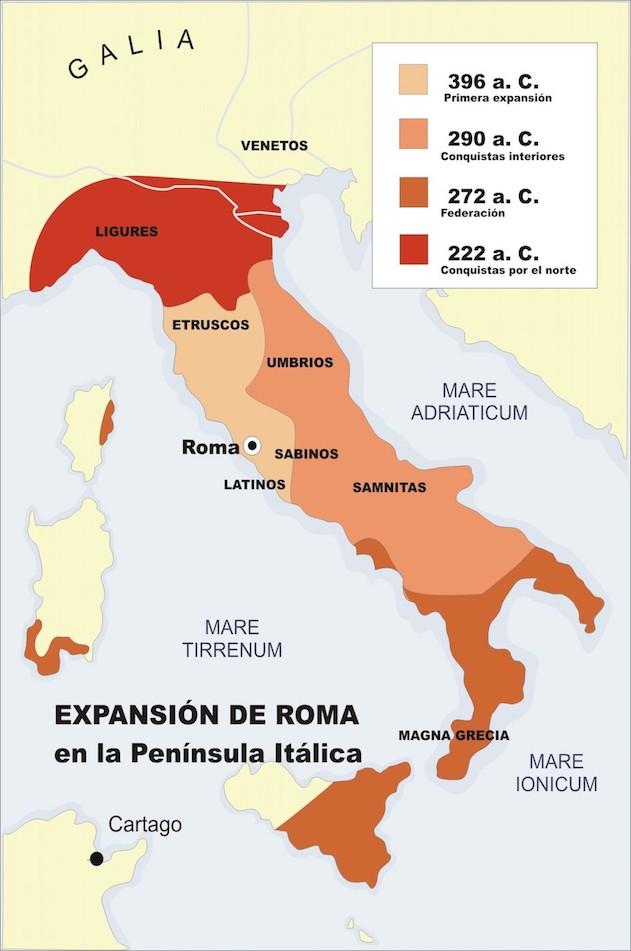 Expansión de los diferentes pueblos por la P. Itálica