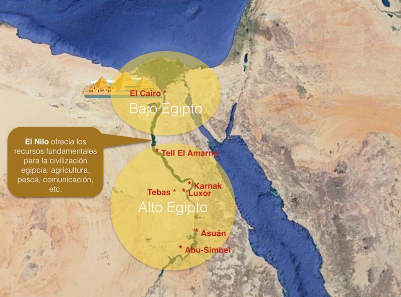 Mapa de la civilización egipcia