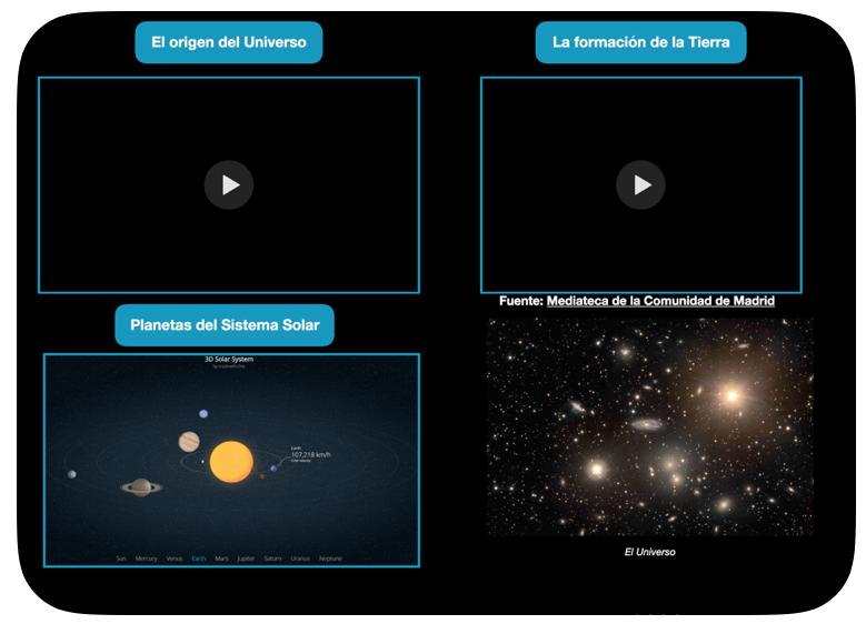 Ejemplo de la inclusión de diferentes tipos de recursos multimedia