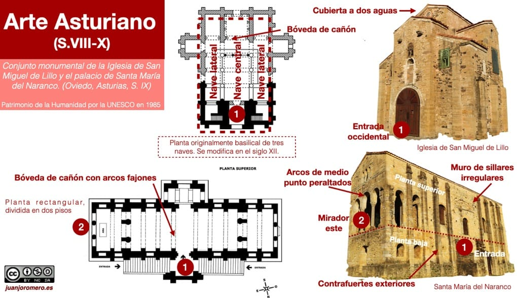 Arte prerrománico asturiano, más sencillo y con influencias romanas y bizantinas
