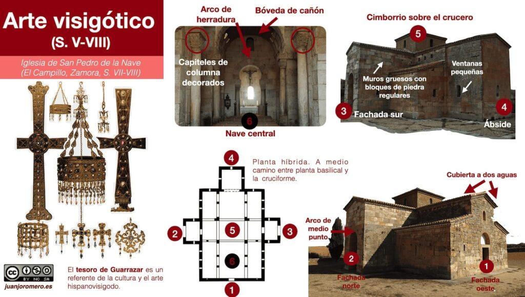 El arte hispanovisigodo es uno de los mejores ejemplos de las manifestaciones artísitcas de los publos prerrománicos.