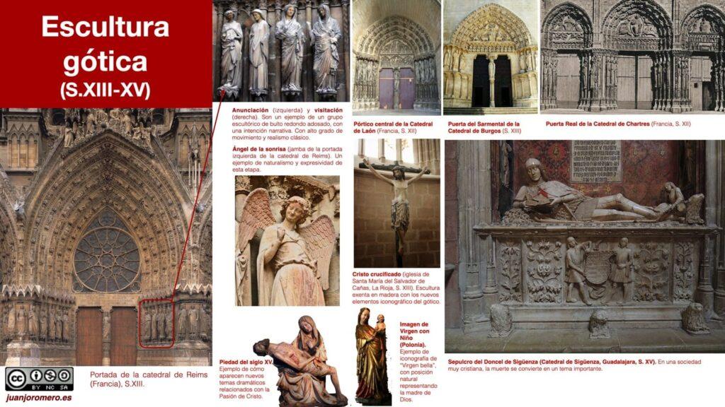 Ejemplos de escultura gótica