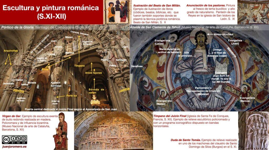 Características técnicas e iconográficas más importantes del arte románico.