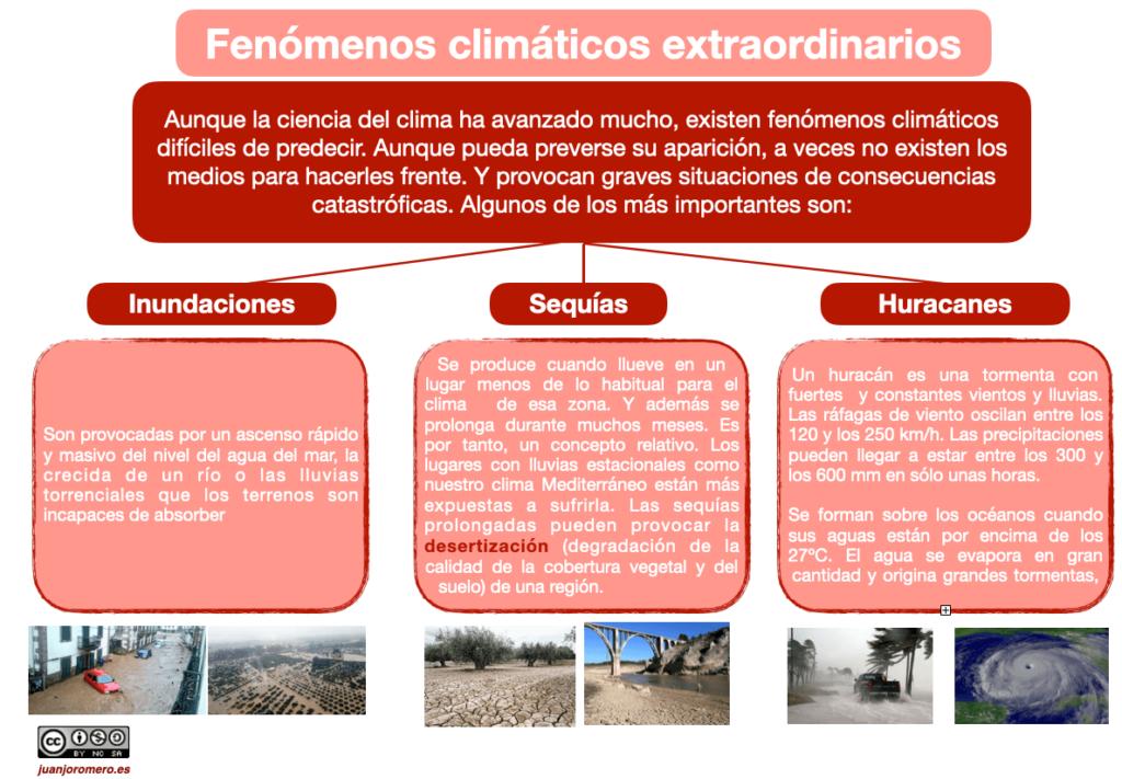 Los fenómenos climáticos extraordinarios pueden provocar catástrofes humanitarias muy graves.