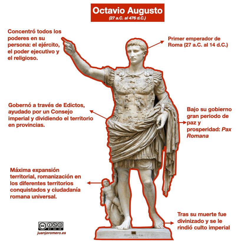Octavio Augusto fue el primero emperador de Roma.